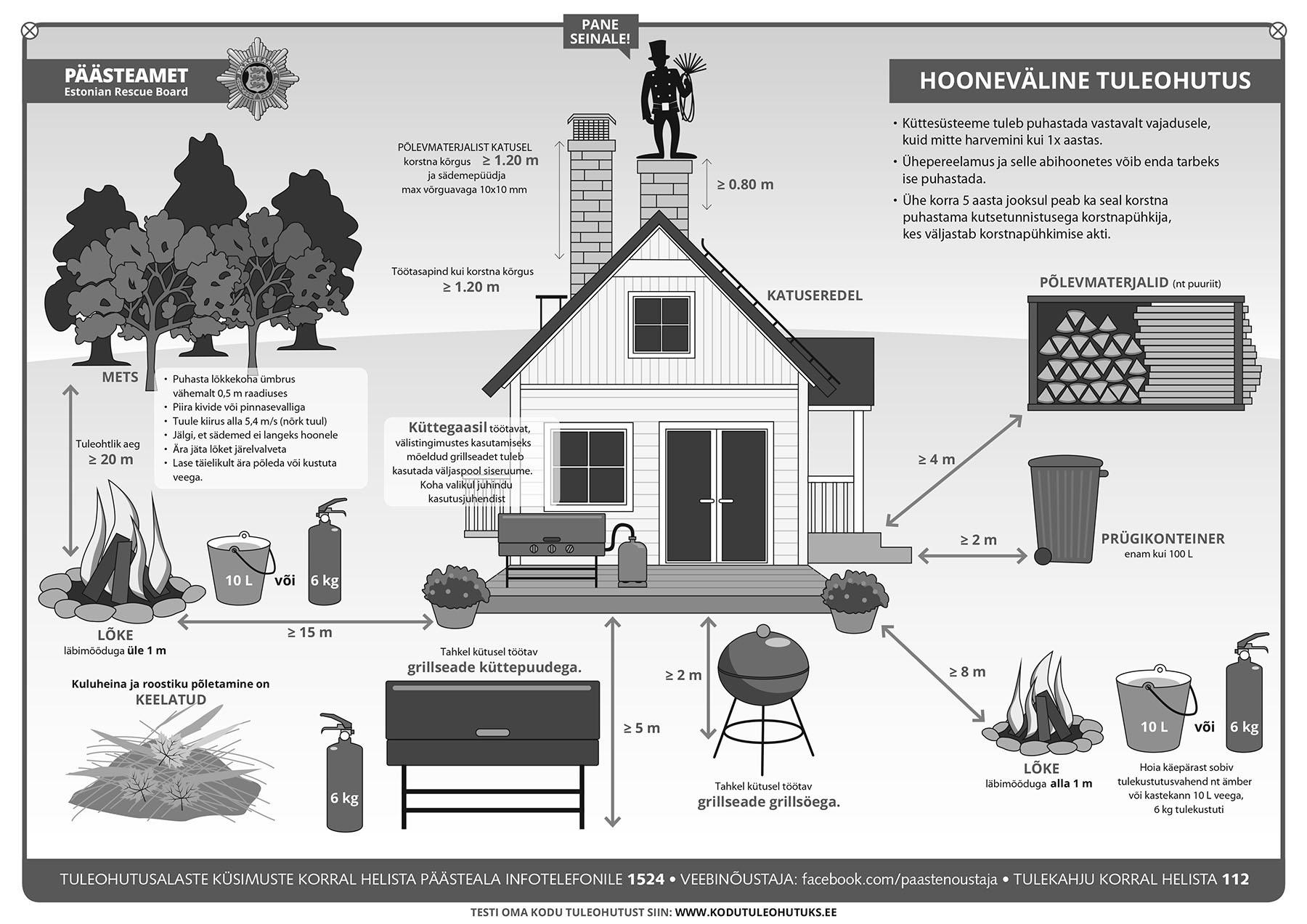 Päästeameti illustreeritud juhis ohutuks tuletegemiseks