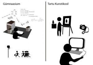 Illustratsioon: Tartu Kunstikool